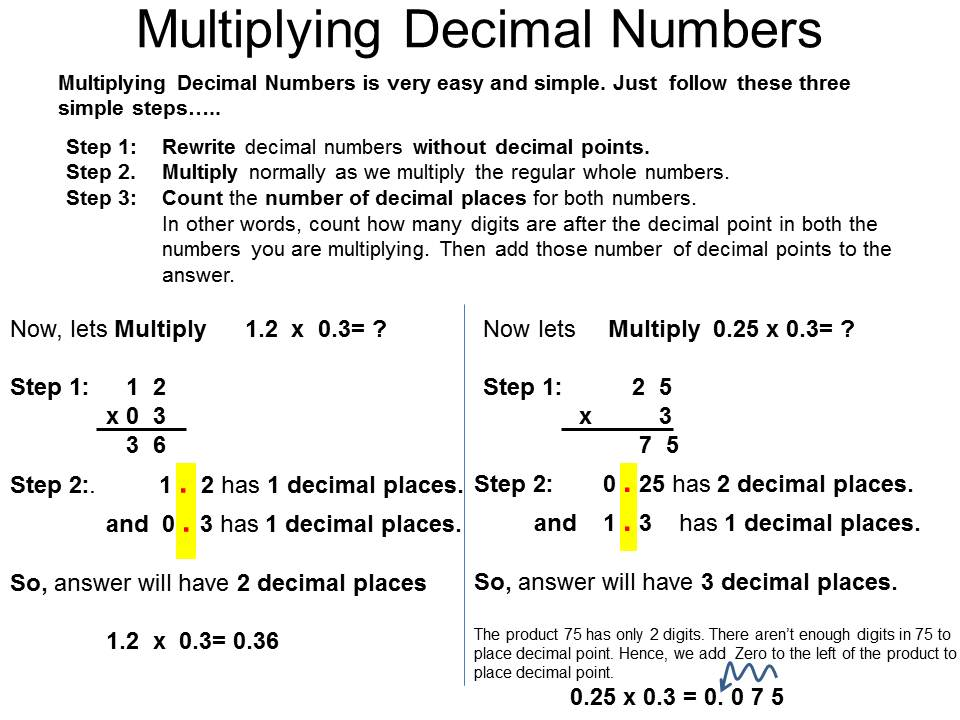 Multiplying And Dividing Decimals With Whole Numbers Worksheets – Multiply Decimals by Whole Numbers Worksheet
